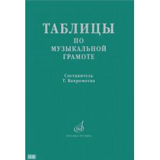 15988МИ Таблицы по музыкальной грамоте. Для ДМШ /сост. Вахромеева Т., издательство «Музыка»