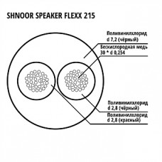 215BLK-100m Кабель акустический гибкий, 2x1.5мм, d7.2, 100м, SHNOOR